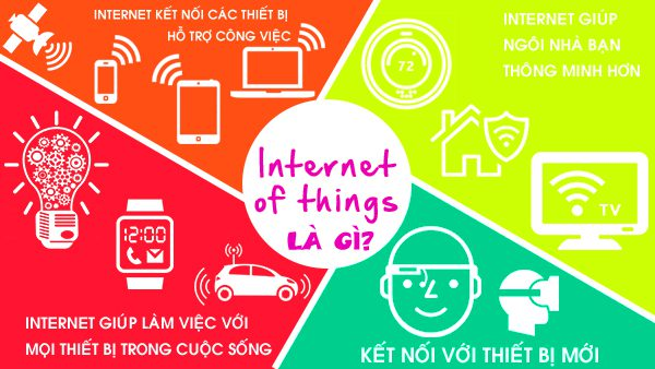 Internet of things là gì